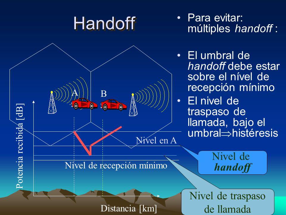 27 Para evitar: múltiples handoff : El umbral de handoff debe estar sobre el nível de recepción mínimo El nivel de traspaso de llamada, bajo el umbral