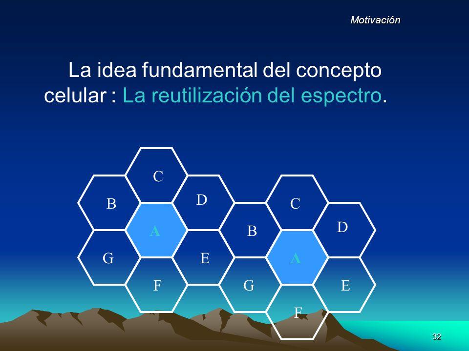 32 La idea fundamental del concepto celular : La reutilización del espectro. A B C D E F G A B D E F G Motivación C