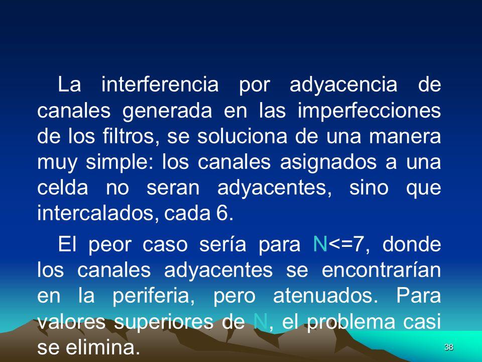 38 La interferencia por adyacencia de canales generada en las imperfecciones de los filtros, se soluciona de una manera muy simple: los canales asigna