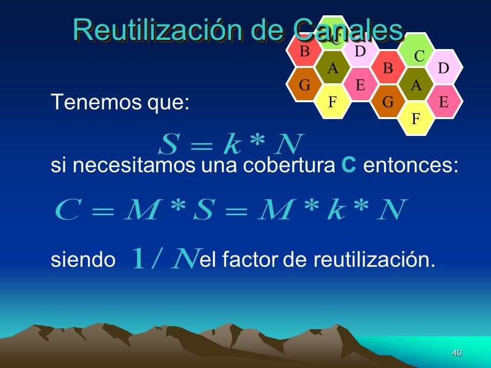 40 Tenemos que: si necesitamos una cobertura C entonces: siendo el factor de reutilización. C F A B E D G F A B E D G C Reutilización de Canales
