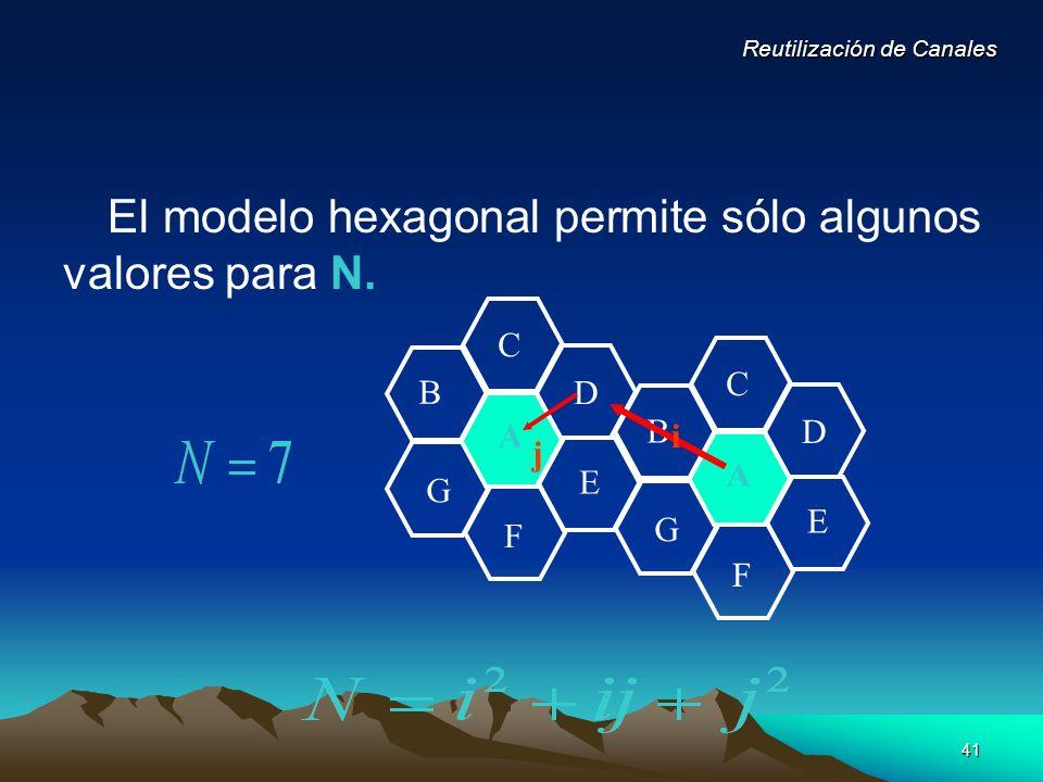41 El modelo hexagonal permite sólo algunos valores para N. G A F D E C B G A F D E C B i j Reutilización de Canales