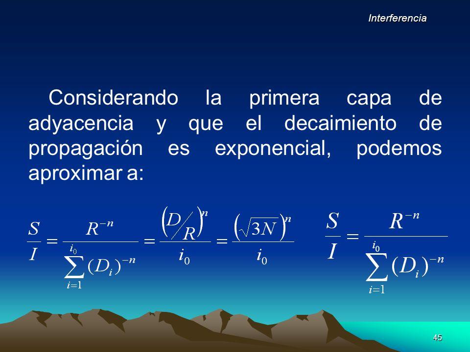 45 Considerando la primera capa de adyacencia y que el decaimiento de propagación es exponencial, podemos aproximar a: Interferencia