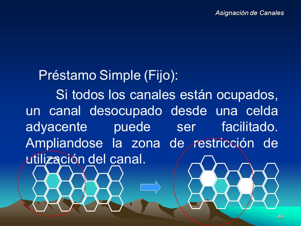 49 Préstamo Simple (Fijo): Si todos los canales están ocupados, un canal desocupado desde una celda adyacente puede ser facilitado. Ampliandose la zon