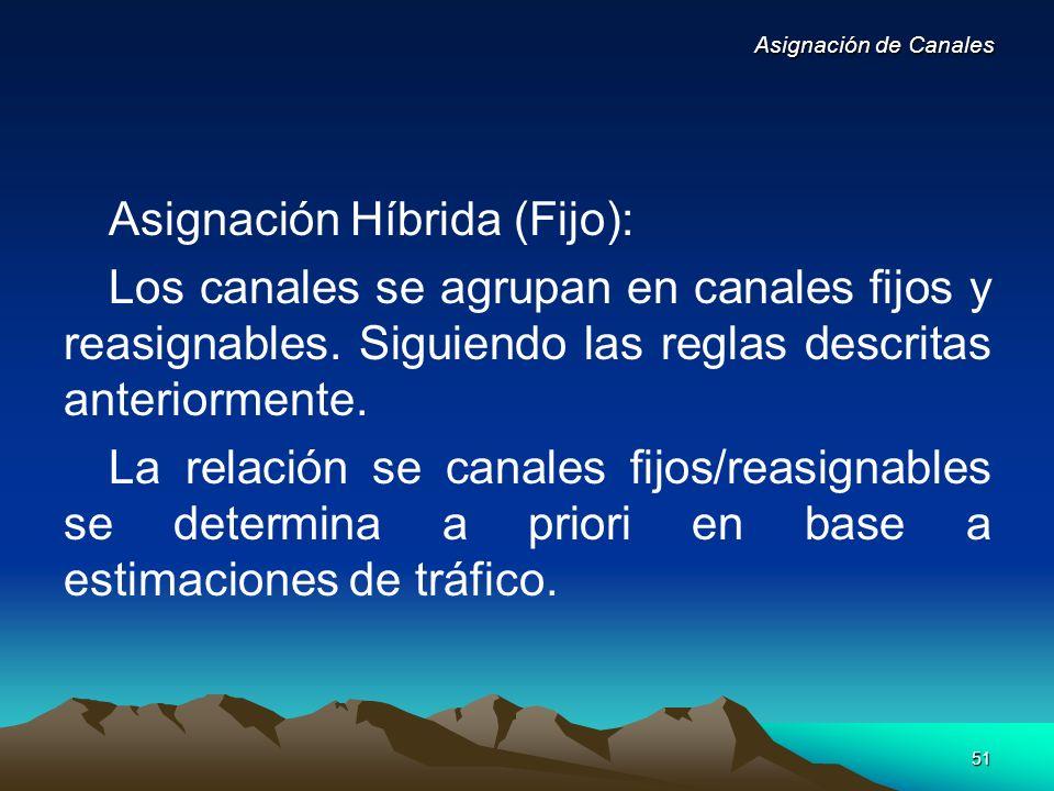 51 Asignación Híbrida (Fijo): Los canales se agrupan en canales fijos y reasignables. Siguiendo las reglas descritas anteriormente. La relación se can