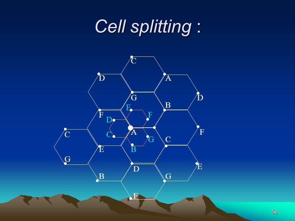 58 Cell splitting : F D C G A B F D E C G F D C G B E A B F D E C G