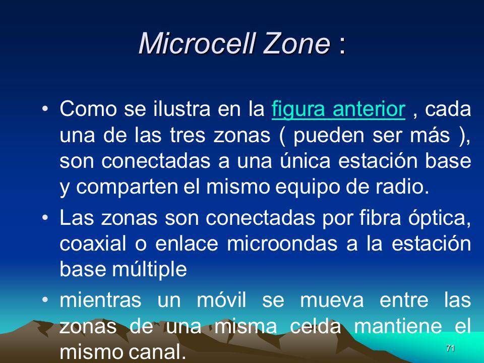 71 Microcell Zone : Como se ilustra en la figura anterior, cada una de las tres zonas ( pueden ser más ), son conectadas a una única estación base y c