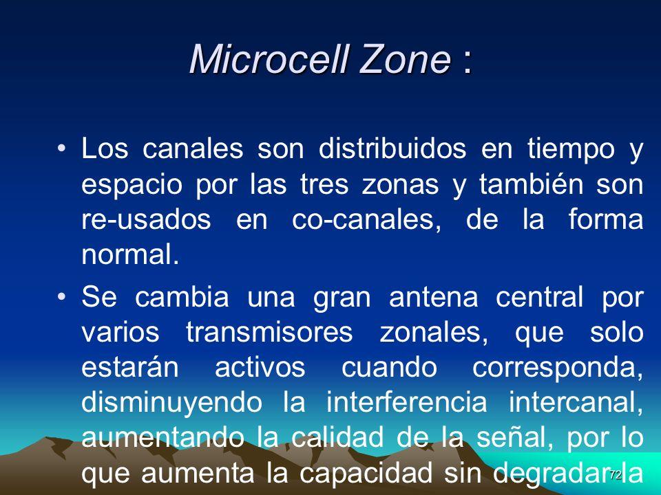 72 Microcell Zone : Los canales son distribuidos en tiempo y espacio por las tres zonas y también son re-usados en co-canales, de la forma normal. Se