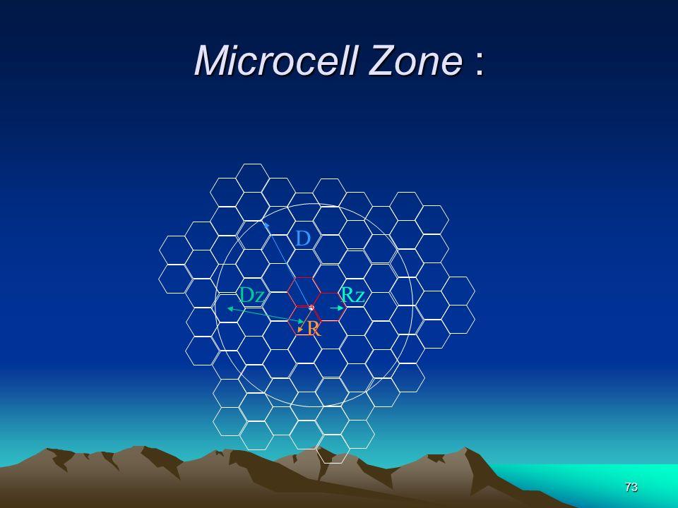 73 Microcell Zone : D R RzDz