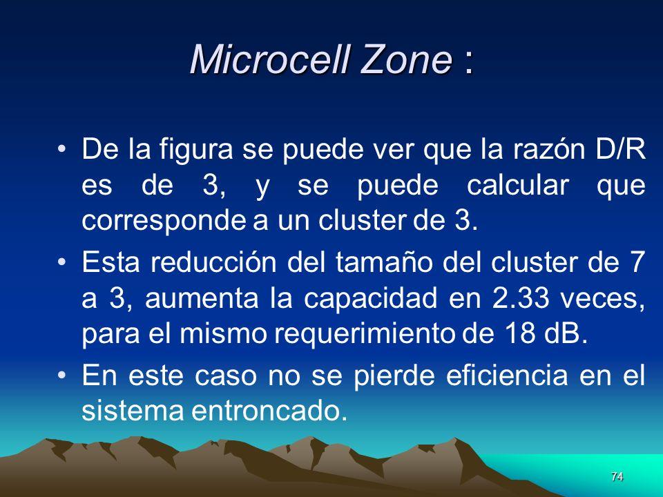 74 Microcell Zone : De la figura se puede ver que la razón D/R es de 3, y se puede calcular que corresponde a un cluster de 3. Esta reducción del tama