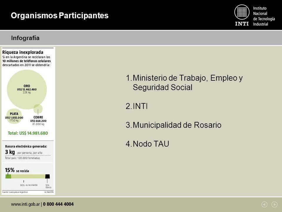 Organismos Participantes 1.Ministerio de Trabajo, Empleo y Seguridad Social 2.INTI 3.Municipalidad de Rosario 4.Nodo TAU Infografía
