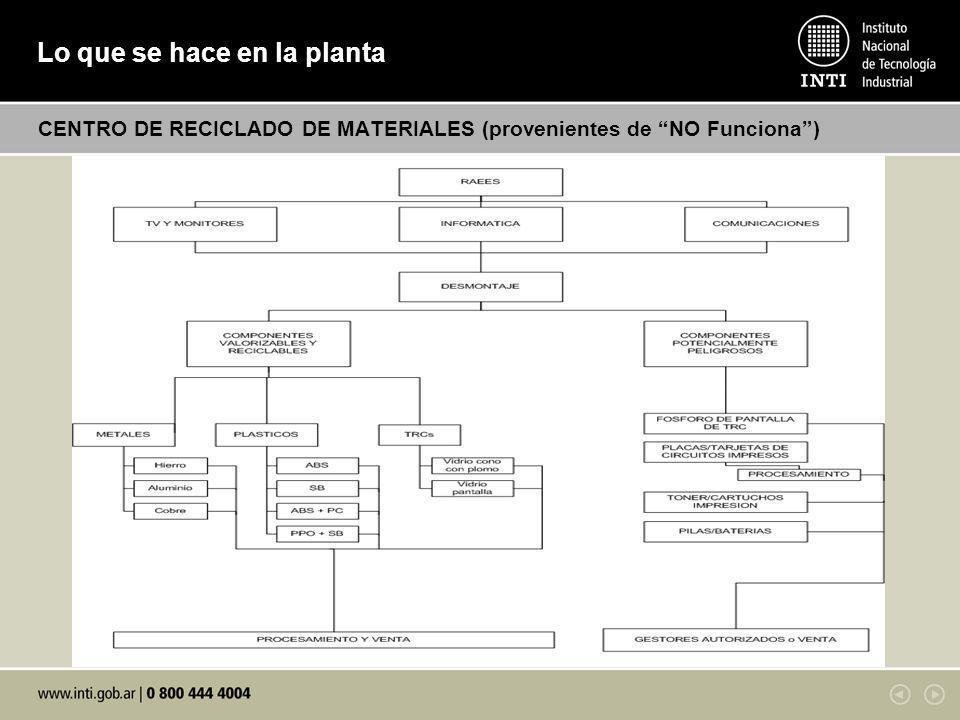 Lo que se hace en la planta CENTRO DE RECICLADO DE MATERIALES (provenientes de NO Funciona)