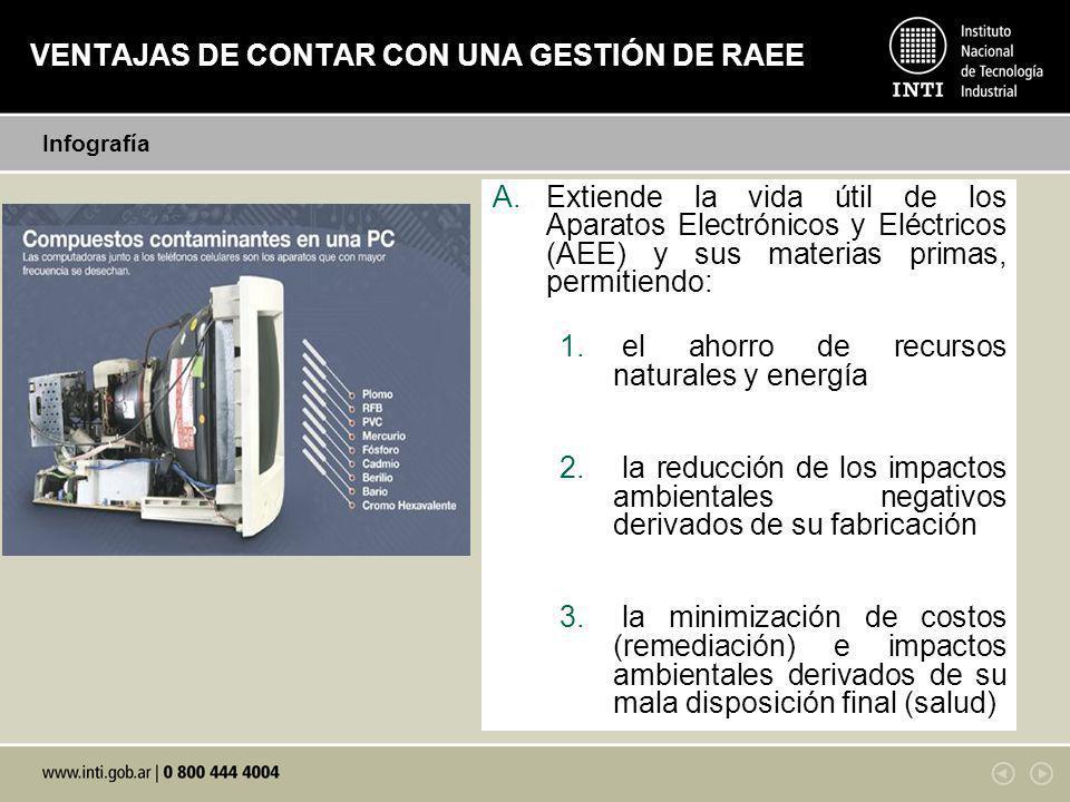 VENTAJAS DE CONTAR CON UNA GESTIÓN DE RAEE Infografía A.Extiende la vida útil de los Aparatos Electrónicos y Eléctricos (AEE) y sus materias primas, p