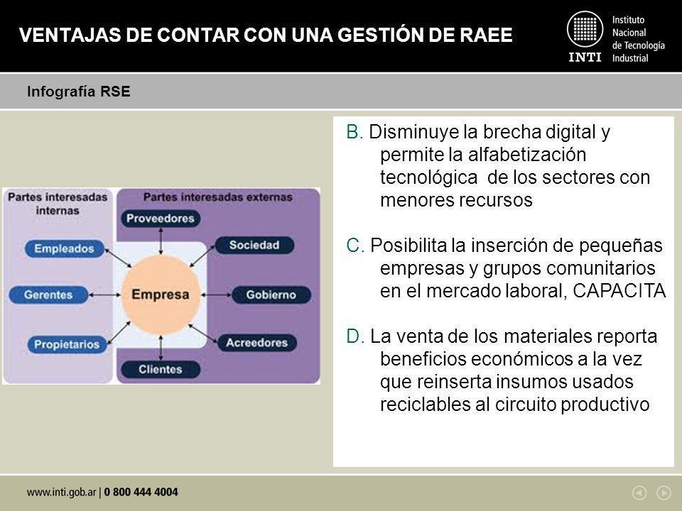 VENTAJAS DE CONTAR CON UNA GESTIÓN DE RAEE Infografía RSE B. Disminuye la brecha digital y permite la alfabetización tecnológica de los sectores con m