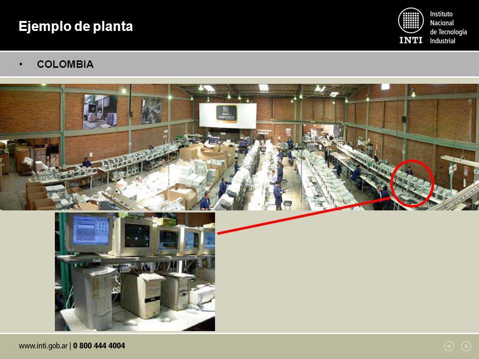 Ejemplo de planta COLOMBIA