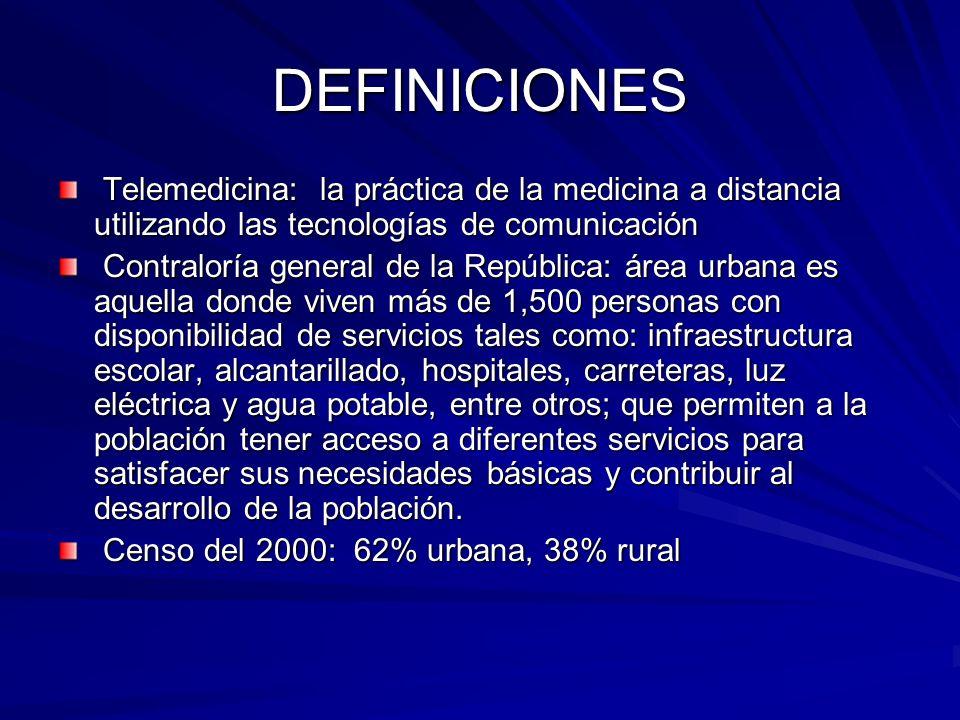 INTRODUCCION Panamá es un país de 77,000 Km2, 3 millones de habitantes, situado en Centroamérica.