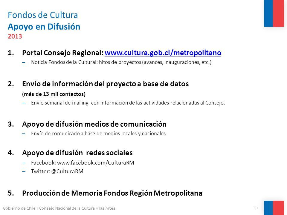 Fondos de Cultura Apoyo en Difusión 2013 1.Portal Consejo Regional: www.cultura.gob.cl/metropolitanowww.cultura.gob.cl/metropolitano – Noticia Fondos