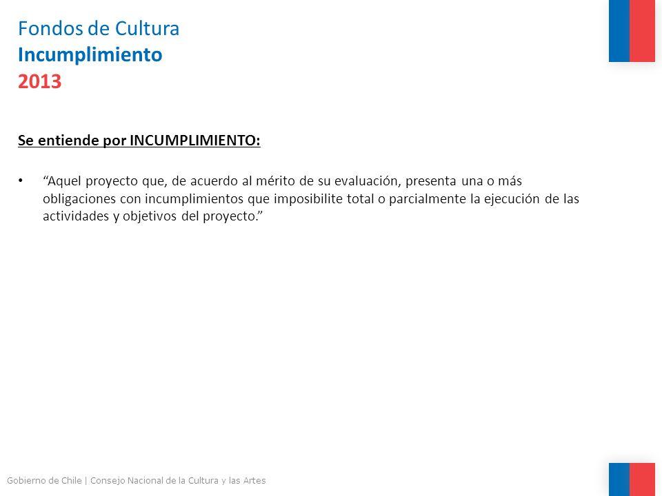 Fondos de Cultura Incumplimiento 2013 Se entiende por INCUMPLIMIENTO: Aquel proyecto que, de acuerdo al mérito de su evaluación, presenta una o más ob