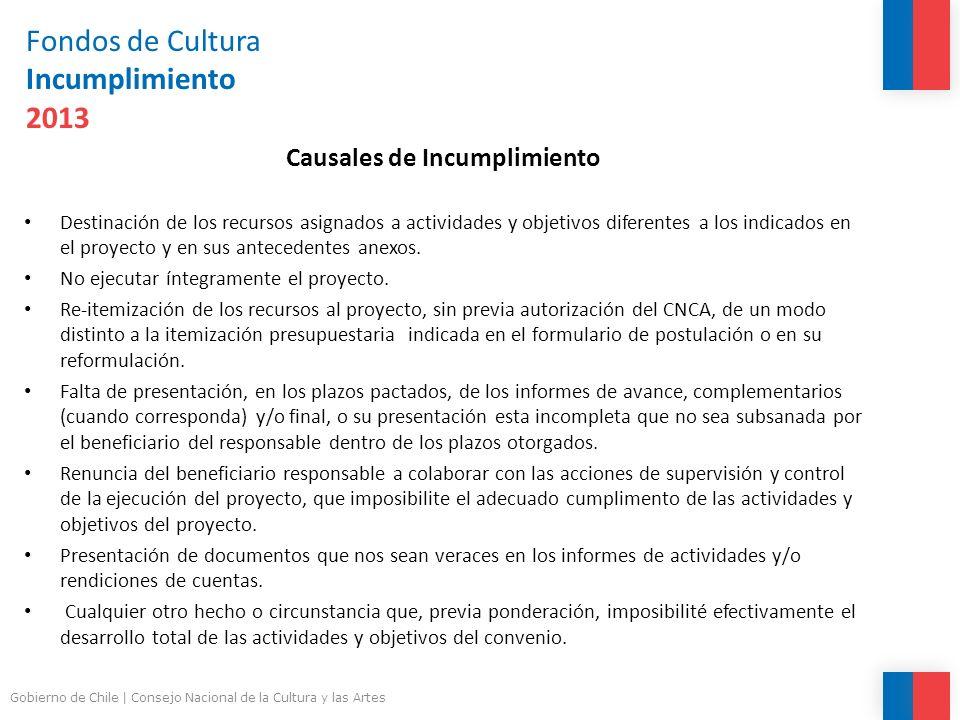 Fondos de Cultura Incumplimiento 2013 Causales de Incumplimiento Destinación de los recursos asignados a actividades y objetivos diferentes a los indicados en el proyecto y en sus antecedentes anexos.