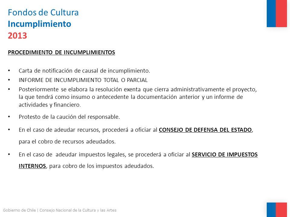 Fondos de Cultura Incumplimiento 2013 PROCEDIMIENTO DE INCUMPLIMIENTOS Carta de notificación de causal de incumplimiento. INFORME DE INCUMPLIMIENTO TO
