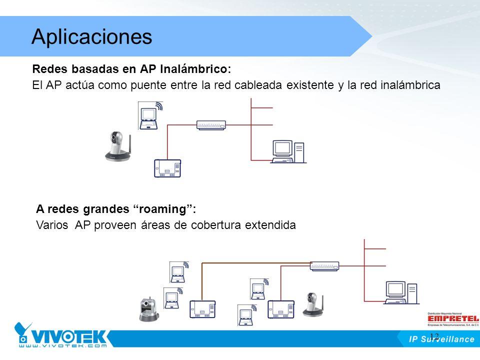 Redes basadas en AP Inalámbrico: El AP actúa como puente entre la red cableada existente y la red inalámbrica Aplicaciones A redes grandes roaming: Va