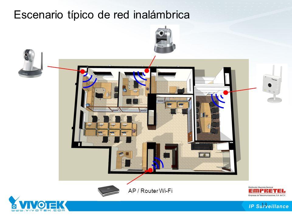 AP / Router Wi-Fi Escenario típico de red inalámbrica 13