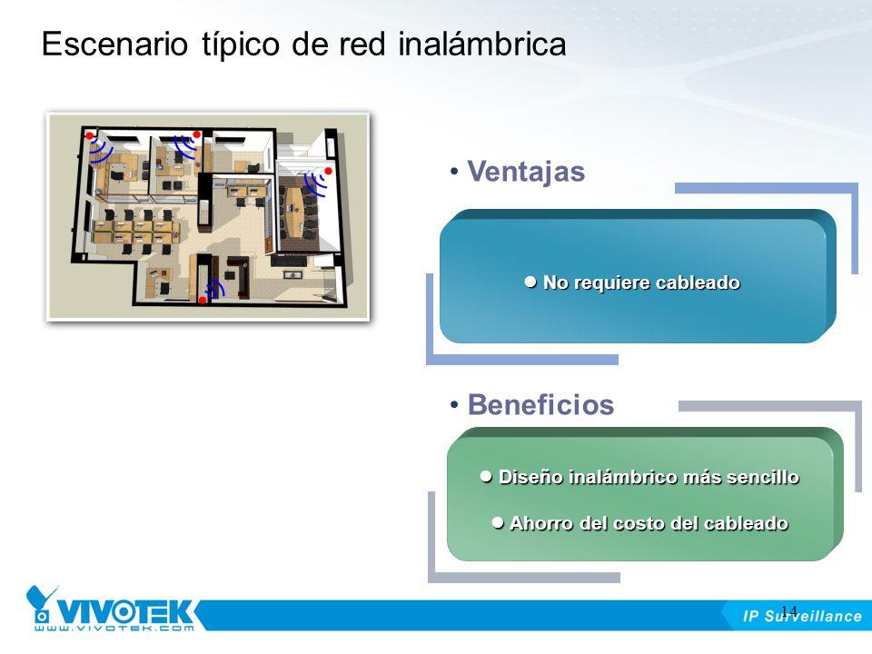 Escenario típico de red inalámbrica Ventajas No requiere cableado No requiere cableado Beneficios Diseño inalámbrico más sencillo Diseño inalámbrico m