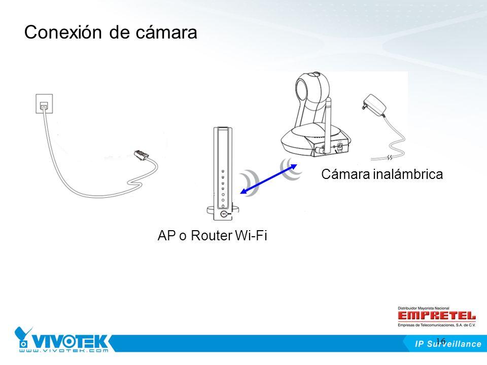 Conexión de cámara AP o Router Wi-Fi Cámara inalámbrica 16