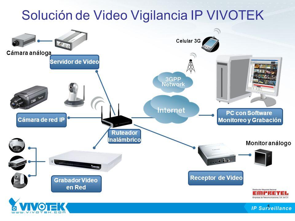 También conocida como cámara de Internet o cámara de red, transmite video en vivo a través de una red Ethernet hacia terminales de red como una PC ó un teléfono móvil 3G.