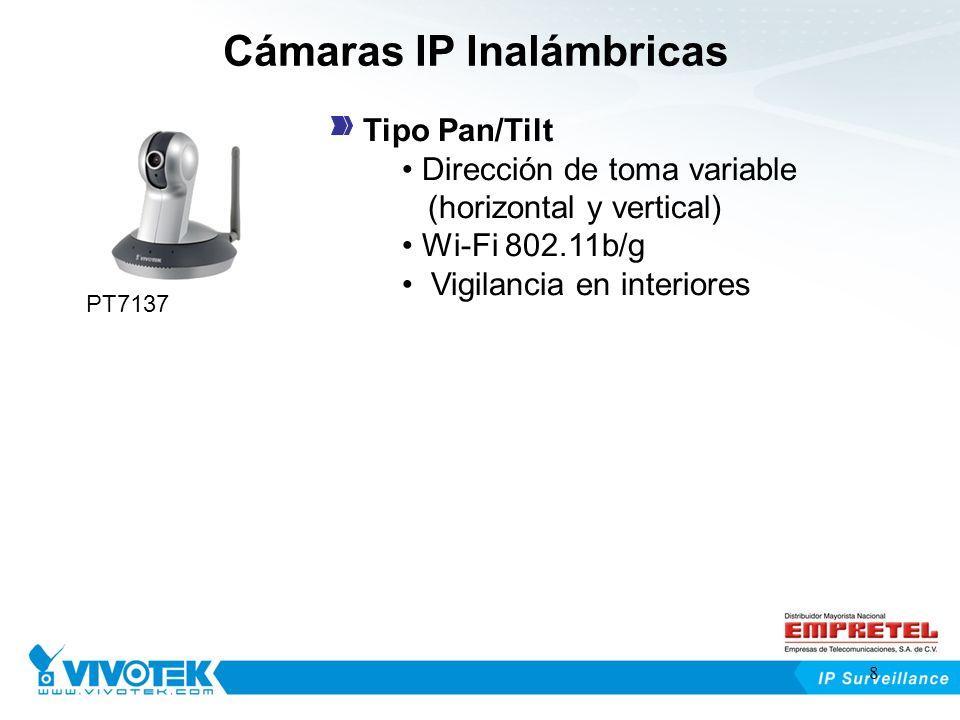 Outline Cámaras de video IP Inalámbricas –Conceptos básicos 9