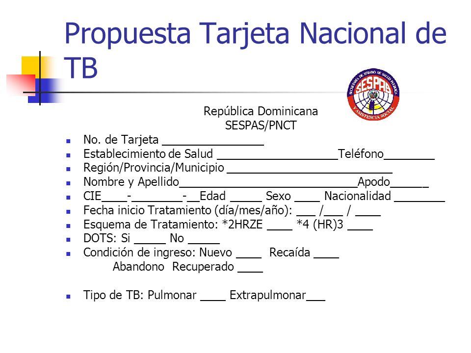 Propuesta Tarjeta Nacional de TB República Dominicana SESPAS/PNCT No. de Tarjeta ________________ Establecimiento de Salud ___________________Teléfono