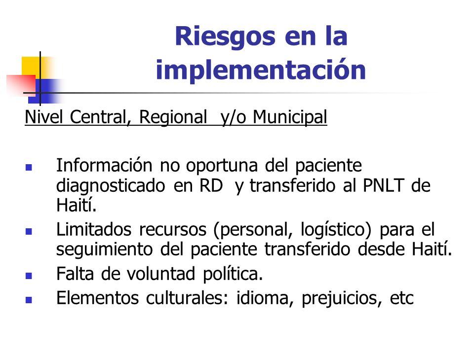 Riesgos en la implementación Nivel Central, Regional y/o Municipal Información no oportuna del paciente diagnosticado en RD y transferido al PNLT de Haití.