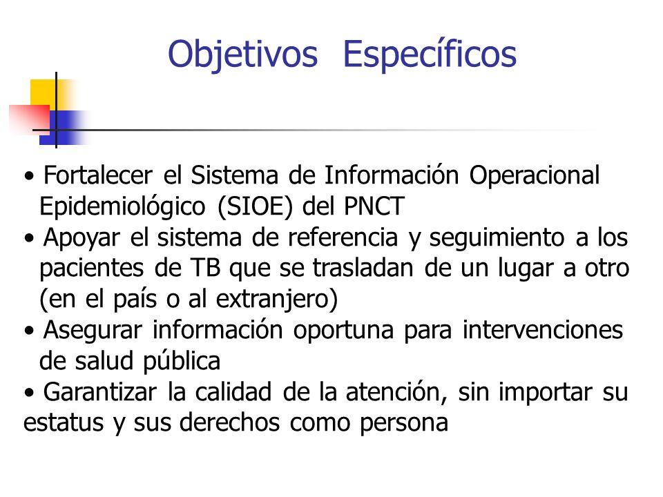Objetivos Específicos Fortalecer el Sistema de Información Operacional Epidemiológico (SIOE) del PNCT Apoyar el sistema de referencia y seguimiento a
