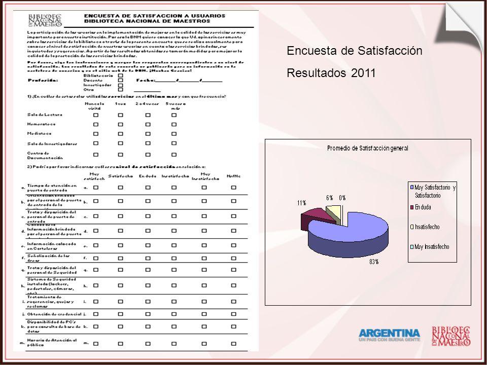 Encuesta de Satisfacción Resultados 2011