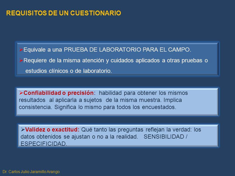 Dr. Carlos Julio Jaramillo Arango Equivale a una PRUEBA DE LABORATORIO PARA EL CAMPO. Requiere de la misma atención y cuidados aplicados a otras prueb