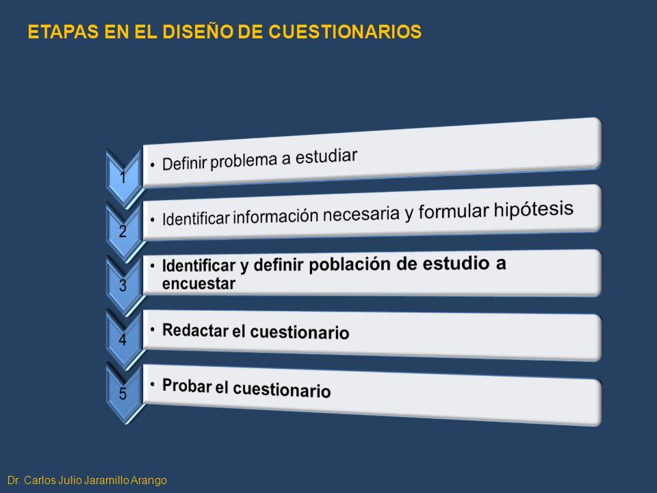 Dr. Carlos Julio Jaramillo Arango ETAPAS EN EL DISEÑO DE CUESTIONARIOS