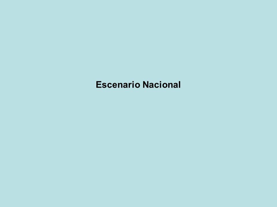 Escenario Nacional