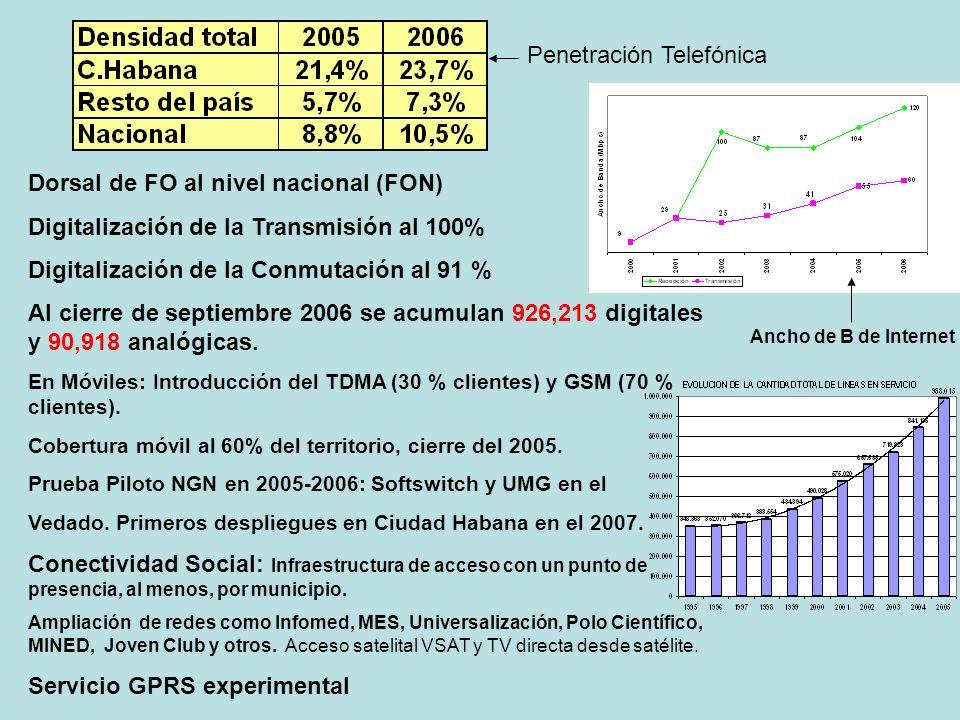 Dorsal de FO al nivel nacional (FON) Digitalización de la Transmisión al 100% Digitalización de la Conmutación al 91 % Al cierre de septiembre 2006 se