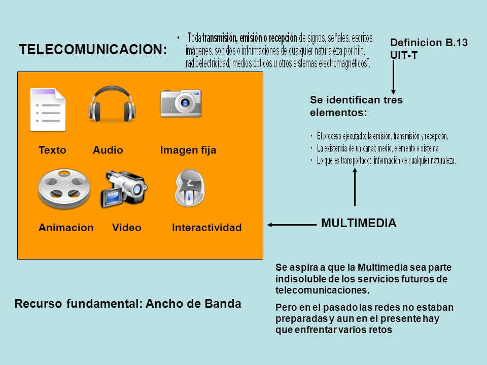 TELECOMUNICACION: Definicion B.13 UIT-T Se identifican tres elementos: MULTIMEDIA Texto Audio Imagen fija Animacion Video Interactividad Se aspira a q