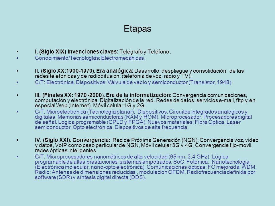 Etapas I. (Siglo XIX) Invenciones claves: Telégrafo y Teléfono. Conocimiento/Tecnologías: Electromecánicas. II. (Siglo XX:1900-1970). Era analógica: D