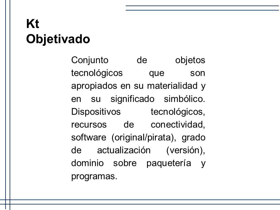 Conjunto de objetos tecnológicos que son apropiados en su materialidad y en su significado simbólico. Dispositivos tecnológicos, recursos de conectivi