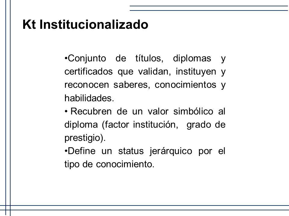 Conjunto de títulos, diplomas y certificados que validan, instituyen y reconocen saberes, conocimientos y habilidades. Recubren de un valor simbólico