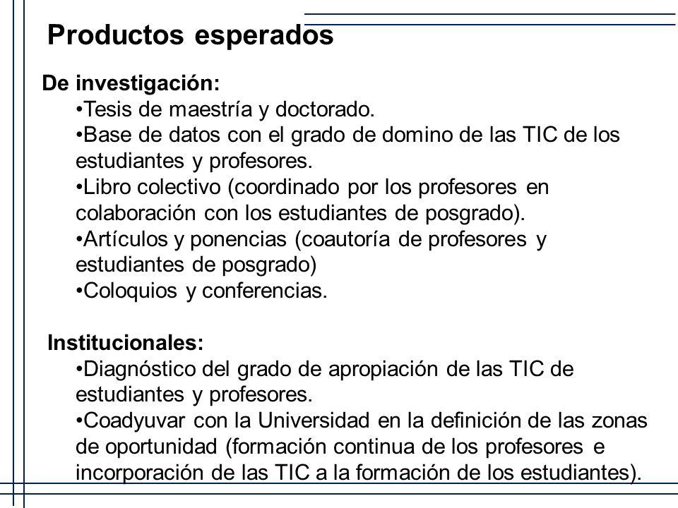 De investigación: Tesis de maestría y doctorado. Base de datos con el grado de domino de las TIC de los estudiantes y profesores. Libro colectivo (coo