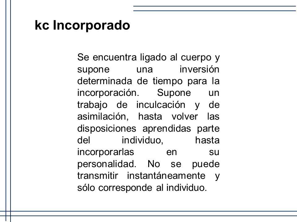 kc Incorporado Se encuentra ligado al cuerpo y supone una inversión determinada de tiempo para la incorporación. Supone un trabajo de inculcación y de