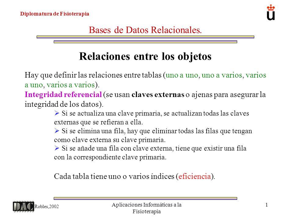 Diplomatura de Fisioterapia Robles,2002 Aplicaciones Informáticas a la Fisioterapia 1 Bases de Datos Relacionales. Relaciones entre los objetos Hay qu