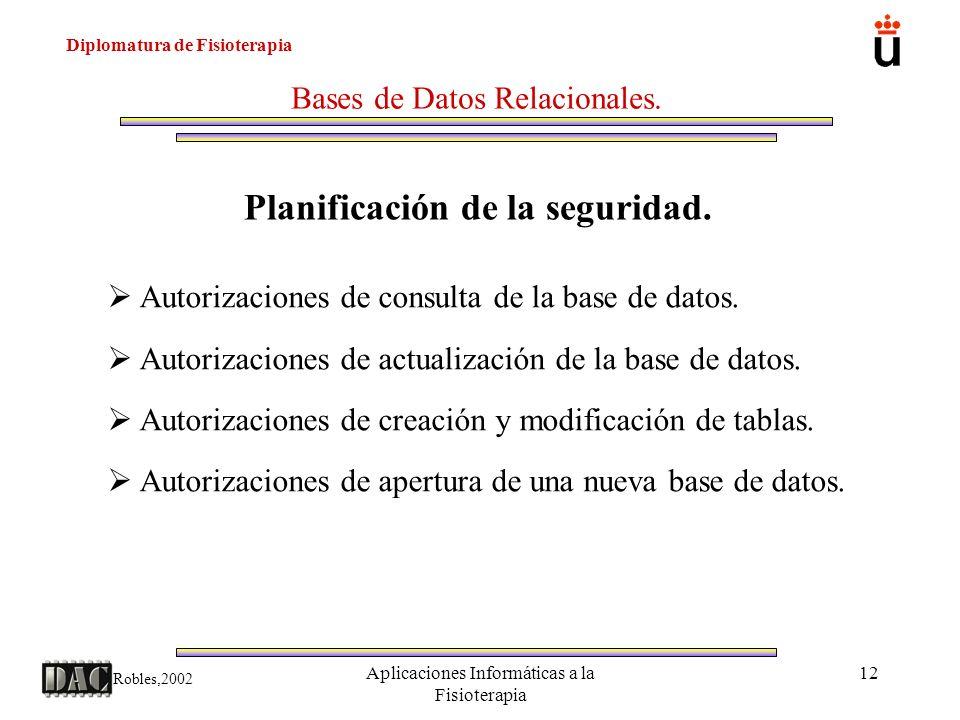 Diplomatura de Fisioterapia Robles,2002 Aplicaciones Informáticas a la Fisioterapia 12 Bases de Datos Relacionales. Planificación de la seguridad. Aut
