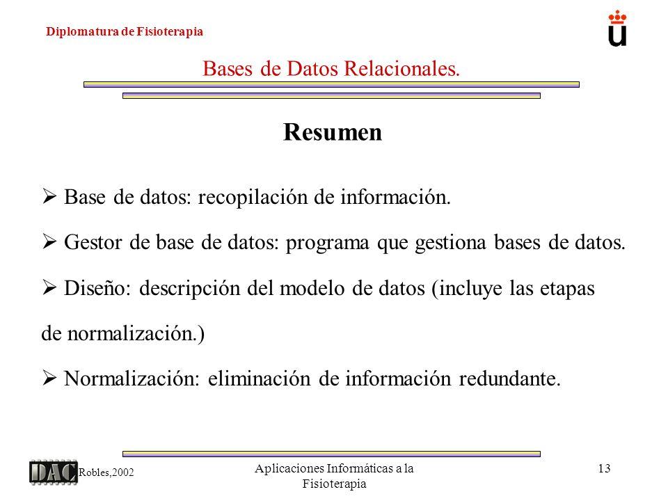 Diplomatura de Fisioterapia Robles,2002 Aplicaciones Informáticas a la Fisioterapia 13 Bases de Datos Relacionales. Resumen Base de datos: recopilació