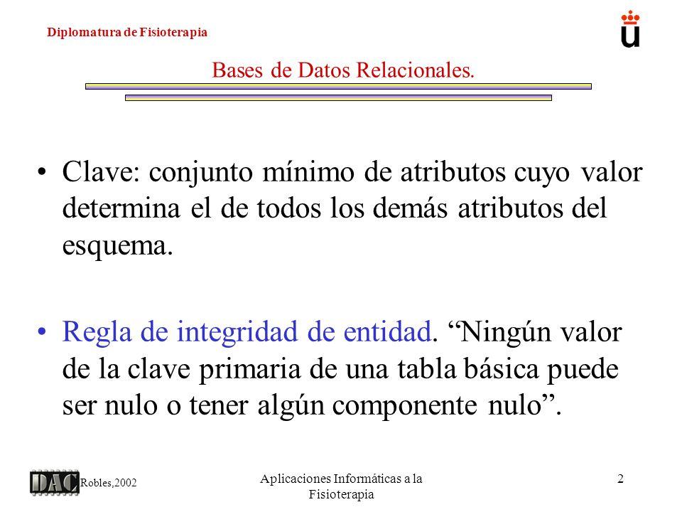 Diplomatura de Fisioterapia Robles,2002 Aplicaciones Informáticas a la Fisioterapia 2 Bases de Datos Relacionales. Clave: conjunto mínimo de atributos