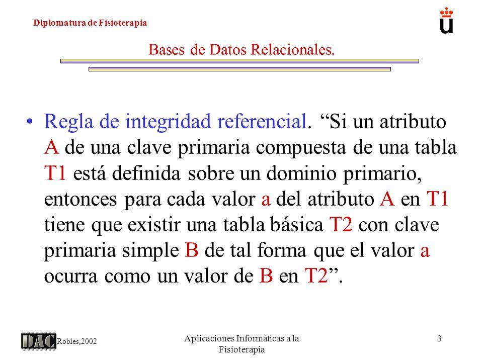 Diplomatura de Fisioterapia Robles,2002 Aplicaciones Informáticas a la Fisioterapia 3 Bases de Datos Relacionales. Regla de integridad referencial. Si