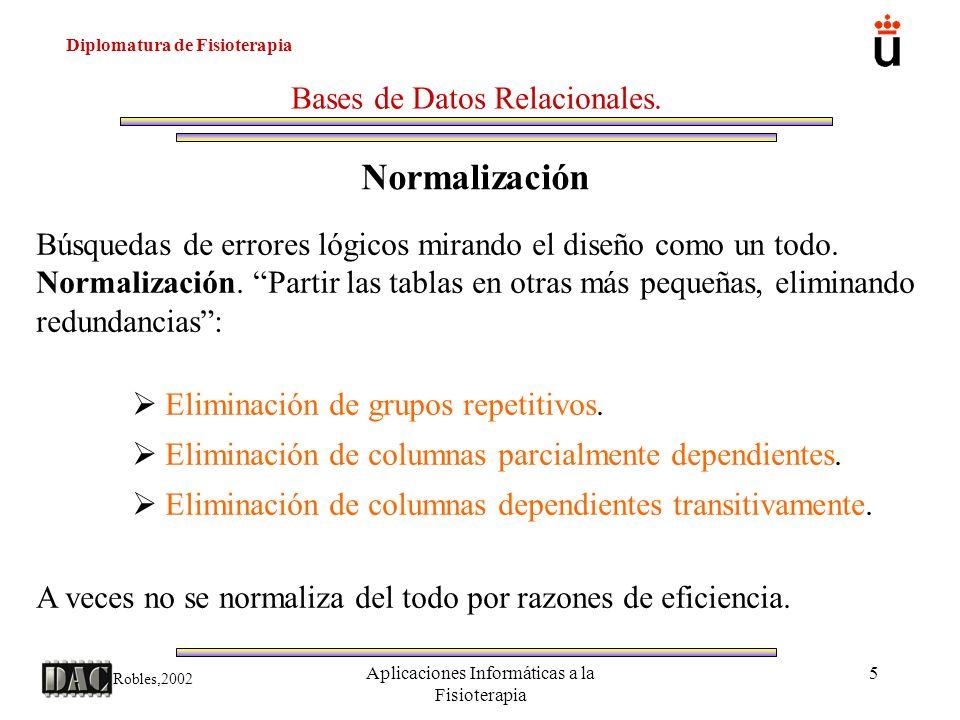 Diplomatura de Fisioterapia Robles,2002 Aplicaciones Informáticas a la Fisioterapia 5 Bases de Datos Relacionales. Normalización Búsquedas de errores