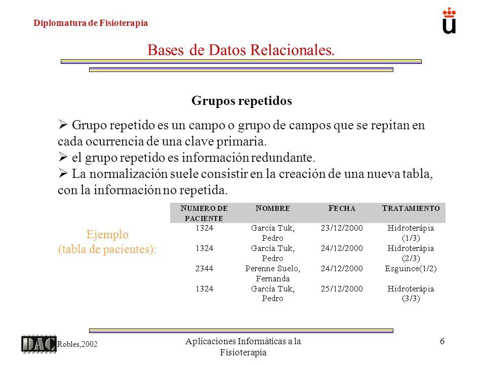 Diplomatura de Fisioterapia Robles,2002 Aplicaciones Informáticas a la Fisioterapia 6 Bases de Datos Relacionales. Grupos repetidos Grupo repetido es